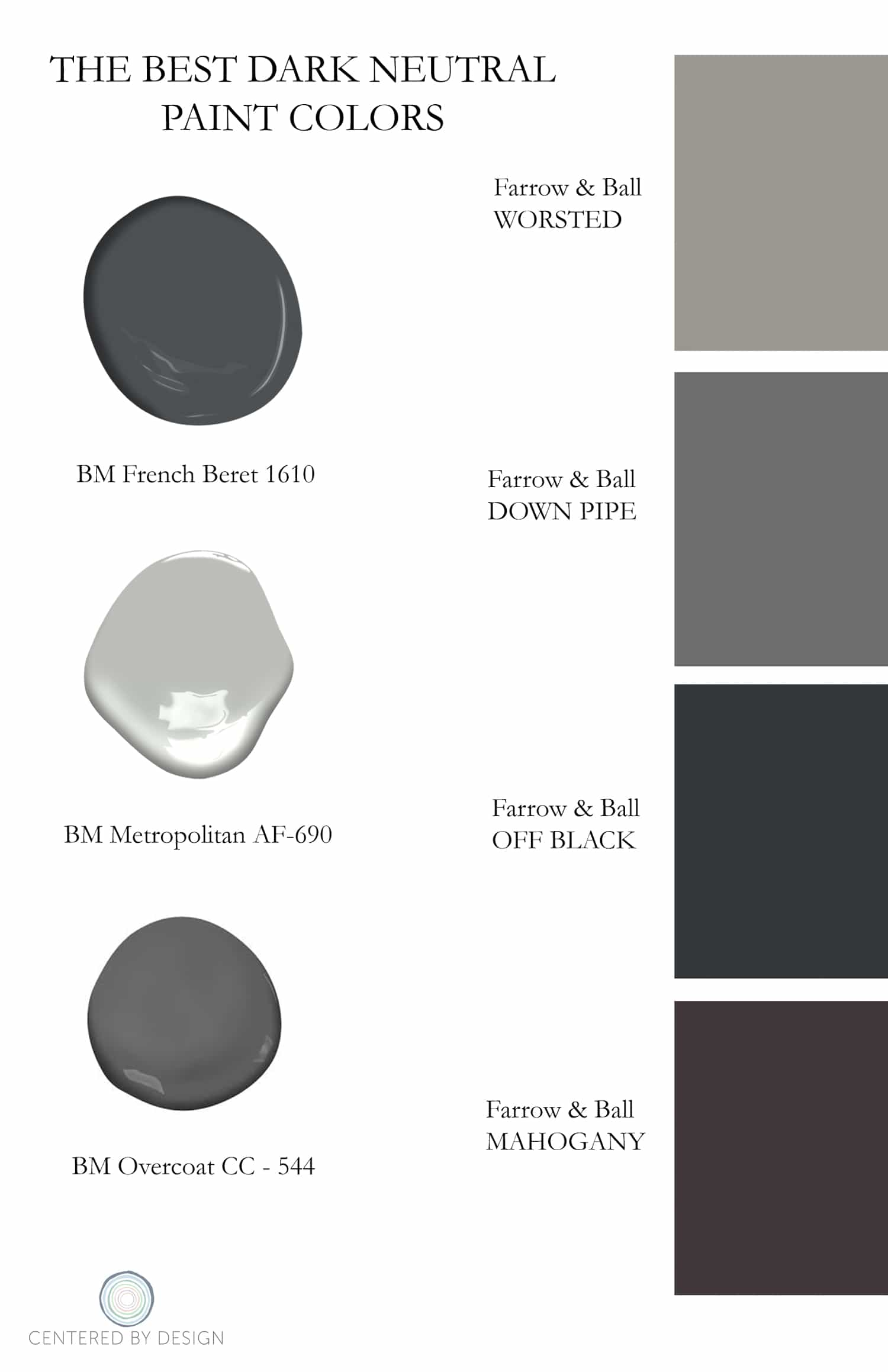 Overall The Answer Is No Here Are Some Examples As To Why Photos Prove It And My List Of Favorite Dark Neutral Paint Colors Use In Your Own