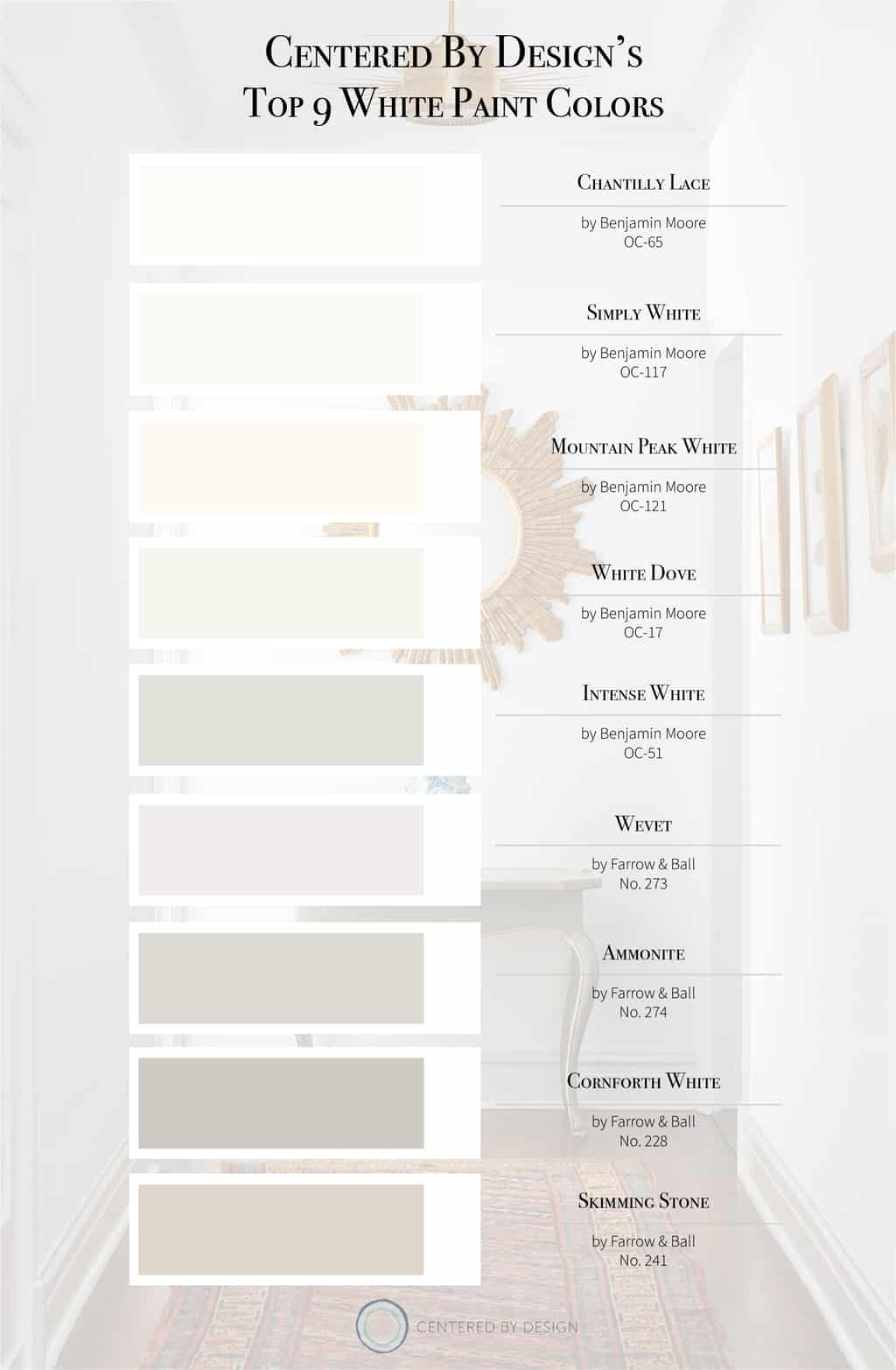 favorite designer white paint colors